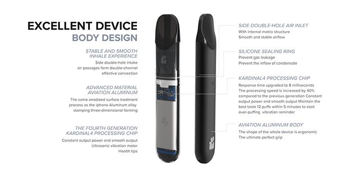 Excellent Device (Body design)